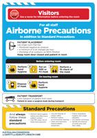 Transmission Based Precautions - Airborne Precautions