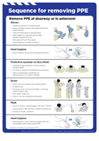 Transmission Based Precautions - Sequence for removing PPE